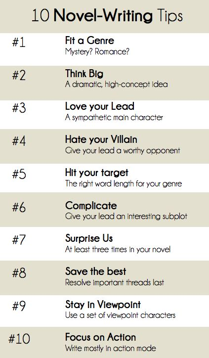 writing fiction tips